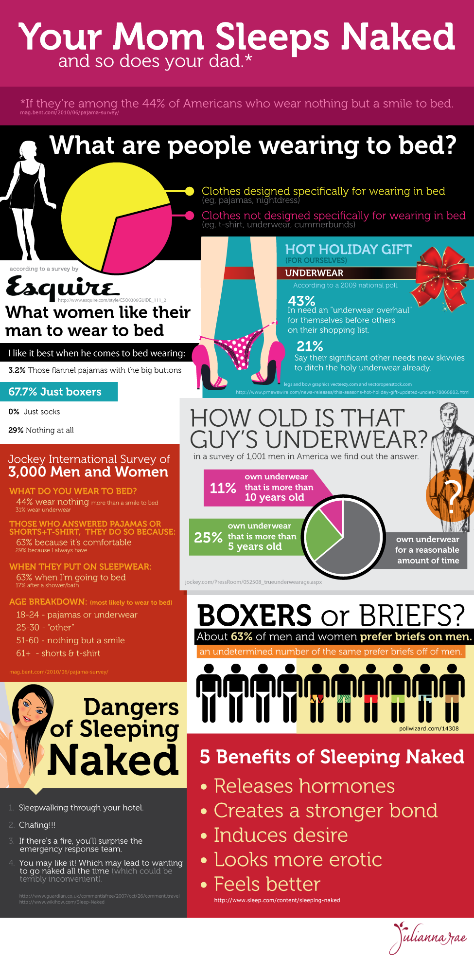what people wear to bed What Do You Wear To Bed? (Infographic)